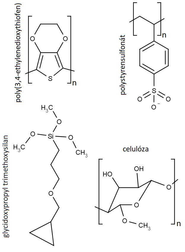 Chemická struktura poly(3,4-ethylenedioxythiofenu),  polystyrensulfonátu, celulózy  a  glycidoxypropyl trimethoxysilanu.