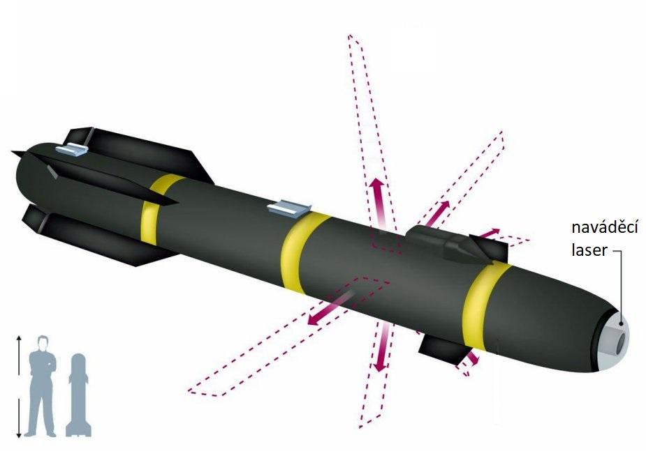 Náčrtek rakety AGM-114 R9X Hellfire.
