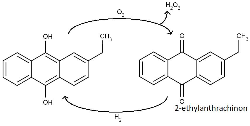 Současná výrobu peroxidu vodíku oxidací redukovaného 2-anthrachinonu.