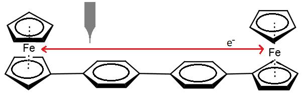 Chemická struktura 2,6-bis(ferrocenyl)naftalenu s vyznačením pohybu elektronu.