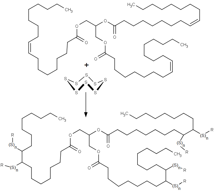 Reakce  esteru olejové kyseliny s molekulou síry S8. Jednotlivé molekuly triacylglycerolů se prováží dohromady krátkými řetězci sírových atomů, takže původně kapalná směs ztuhne a ztmavne.