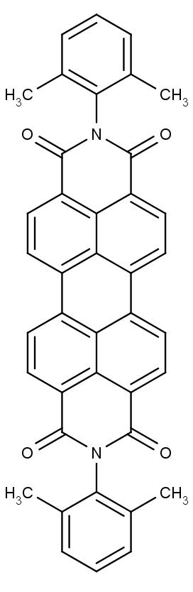 Struktura DXP