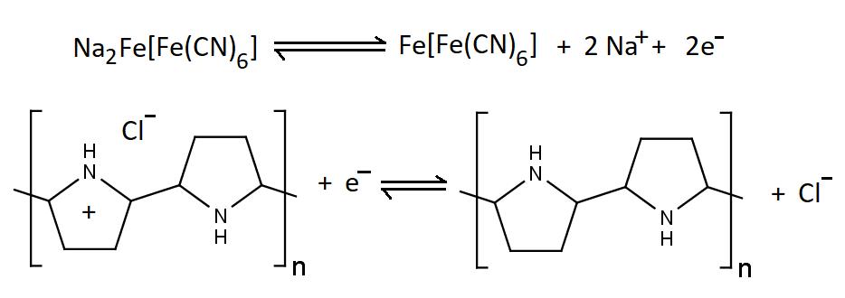 Schéma elektrodových reakcí článku fungujícího na základě střídavého průtoku mořské a sladké vody.