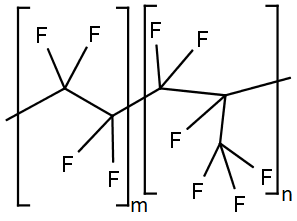 Chemická struktura polymeru perfluoropolyethylenpropylenu.