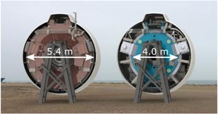 Vlevo klasický generátor o průměru 5,4 m, vpravo supravodičový o průměru 4 m stejného výkonu, obr. A.Bergen et al., Superconductor Science and Technology, vol 32 (12), (2019).