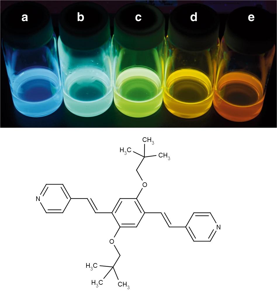 Nahoře fluorescence Np-P4VB v různém prostředí: (a) v cyklohexanu, (b) v DMF, (c) v DMF s dusičnanem zinečnatým, (d) v DMF s dusičnanem rtuťnatým, (e) v okyseleném DMF, foto S.Lane et al., Wide-gamut lasing from a single organic chromophore, Light Sci Appl 7, 101 (2018). Dole chemická struktura Np-P4VB.