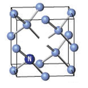 struktura dusíkové vakance