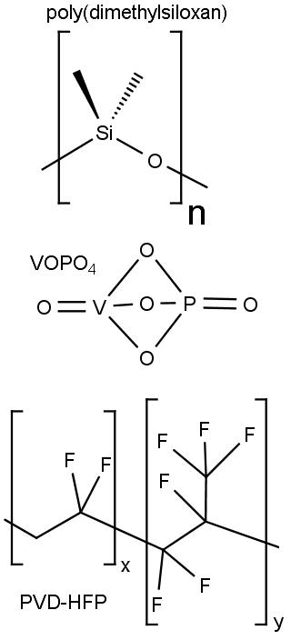 Nahoře chemická struktura poly(dimethylsiloxanu), uprostřed fosforečnanu oxidu vanadičného, dole poly(vinylidenfluoridu-co-hexafluoropropylenu).