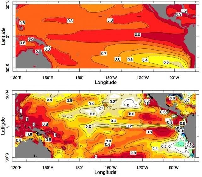 Nahoře klimatickým modelem určené teploty tropické oblasti Tichého oceánu, dole teploty skutečné. Čím tmavší hnědá, tím teplejší voda. Na okrajích obrázku vidíme šedě vyznačenou Austrálii (vlevo dole) a část Střední a Jižní Ameriky (vpravo nahoře). Longitude značí zeměpisná délka, latitude zeměpisná šířka, obr. R.seager et al., Strengthening tropical Pacific zonal sea surface temperature gradient consistent with rising greenhouse gases, Nature Climate Changevolume 9, pages517–522 (2019) doi.org/10.1038/s41558-019-0505-x.