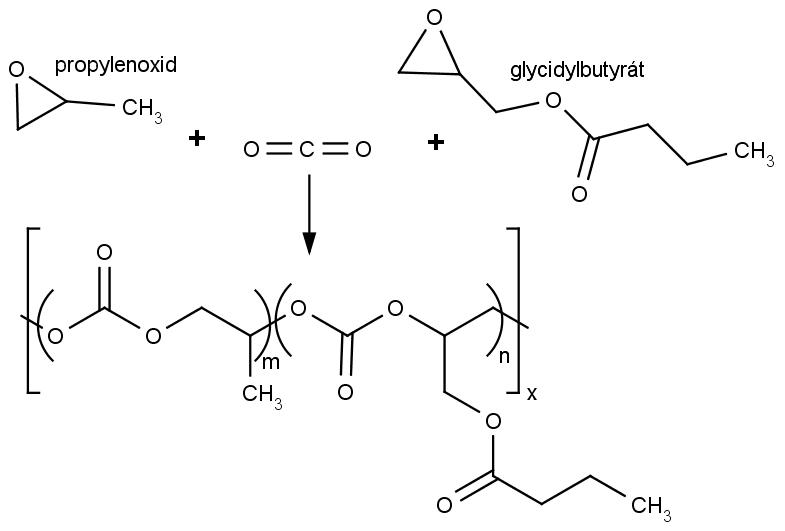 Příprava biodegradabilního na tlak citlivého lepidal z propylenoxidu, oxidu uhličitého a glycidylbutyrátu.