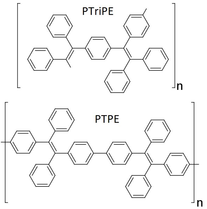 Chemická struktura poly(trifenylethenu) (PTriPE) a poly(tetrafenylethenu) (PTPE).