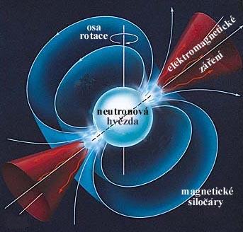 Předpokládaný vzhled pulsaru.
