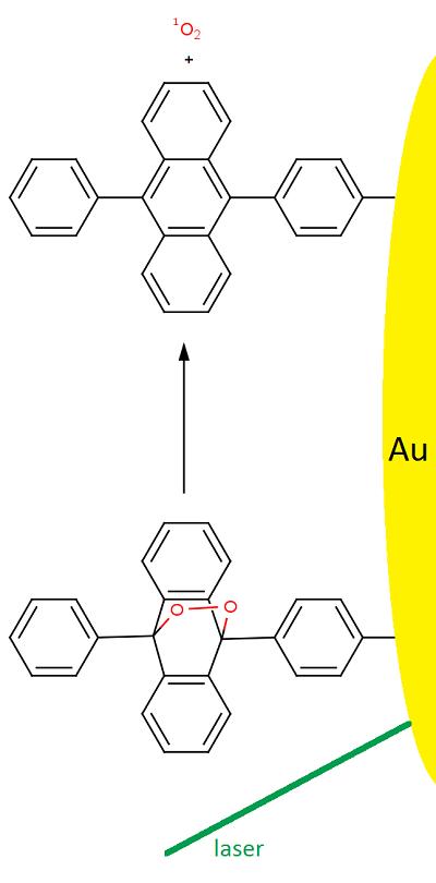 Reakční schéma. Kyslíkové atomy jsou vyznačeny červeně.