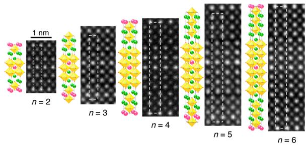 Schematické obrázky studovaných krystalových struktur a jejich zobrazení v rastrovacím transmisním elektronovém mikroskopu. Nejlepších mikrovlnných a terahertzových vlastností bylo dosaženo ve vzorcích s n = 6 (úpln vpravo). Žluté oktaedry zobrazují TiO6 vrstvy, větší zelené a červené body značí atomy stroncia a barya..